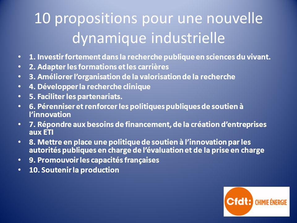 10 propositions pour une nouvelle dynamique industrielle 1.