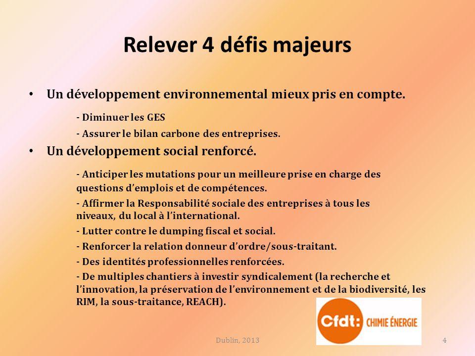 Relever 4 défis majeurs Un développement environnemental mieux pris en compte. - Diminuer les GES - Assurer le bilan carbone des entreprises. Un dével