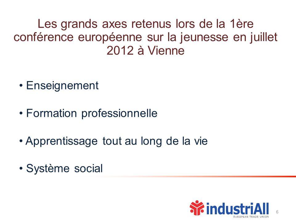 Thank you! Sylvain Lefebvre 7