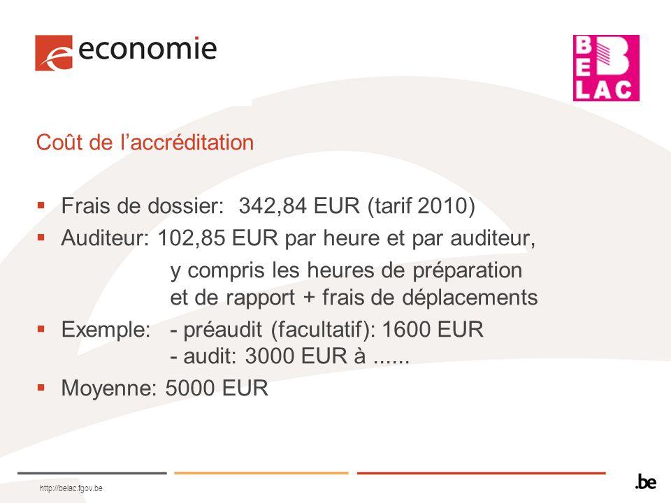 http://belac.fgov.be Coût de laccréditation Frais de dossier: 342,84 EUR (tarif 2010) Auditeur: 102,85 EUR par heure et par auditeur, y compris les he