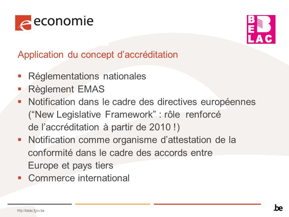 http://belac.fgov.be Application du concept daccréditation Réglementations nationales Règlement EMAS Notification dans le cadre des directives europée