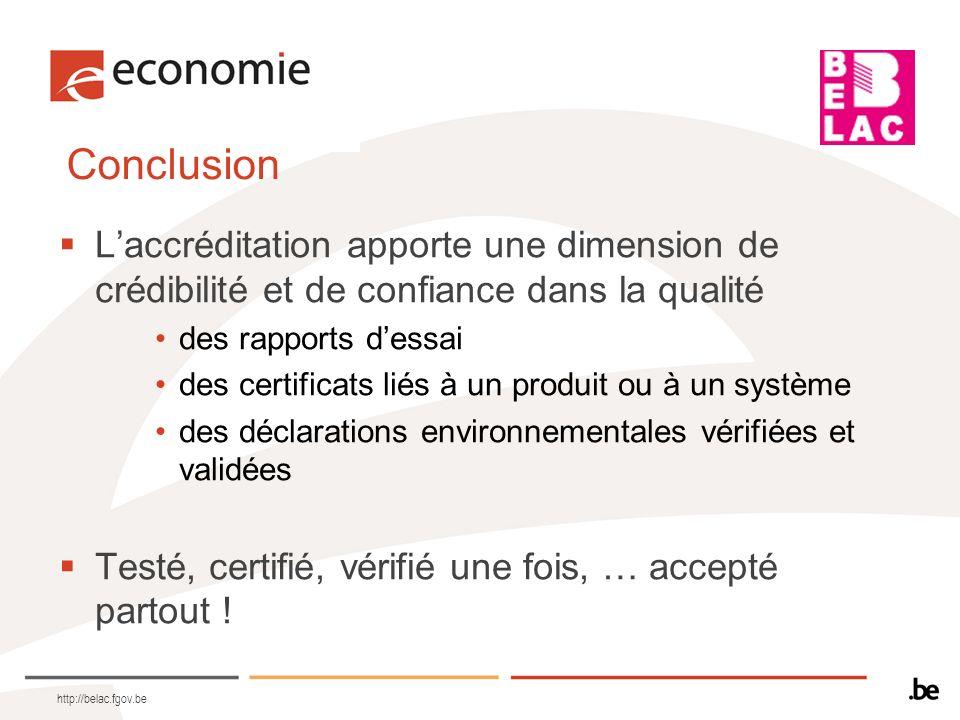 http://belac.fgov.be Conclusion Laccréditation apporte une dimension de crédibilité et de confiance dans la qualité des rapports dessai des certificat
