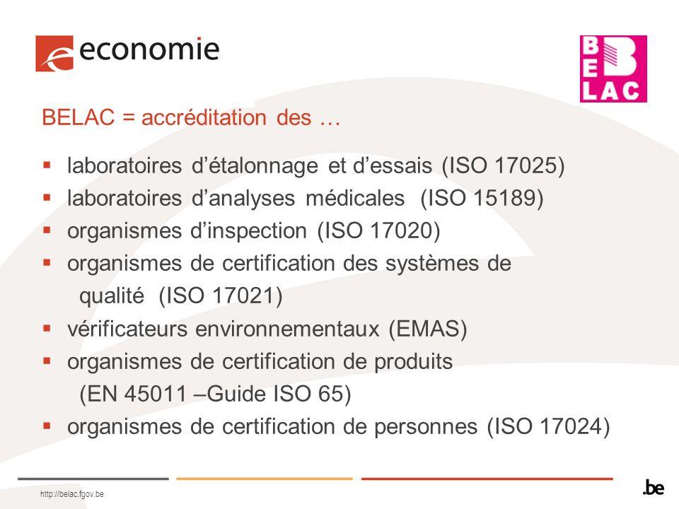 http://belac.fgov.be BELAC = accréditation des … laboratoires détalonnage et dessais (ISO 17025) laboratoires danalyses médicales (ISO 15189) organism