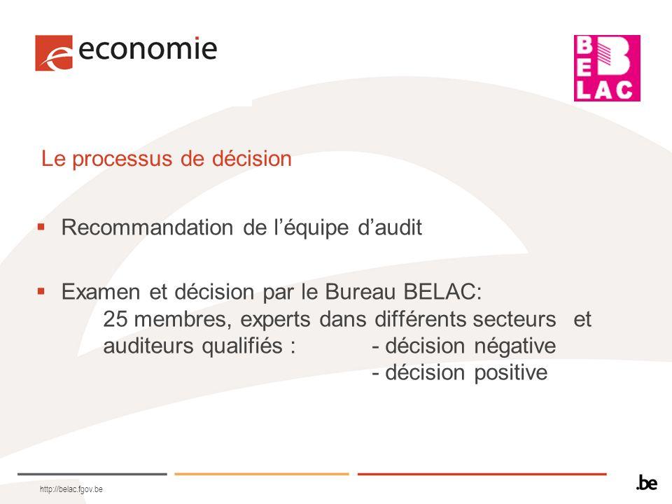 http://belac.fgov.be Le processus de décision Recommandation de léquipe daudit Examen et décision par le Bureau BELAC: 25 membres, experts dans différ