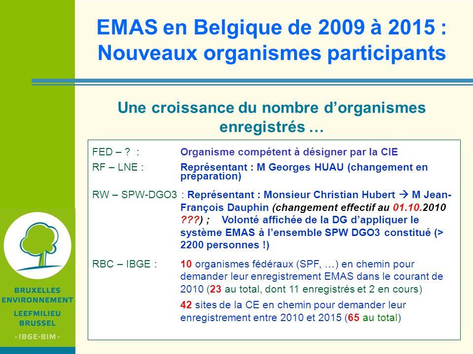 IBGE - BIM EMAS en Belgique de 2009 à 2015 : Nouveaux organismes participants Une croissance du nombre dorganismes enregistrés … FED – ? : Organisme c