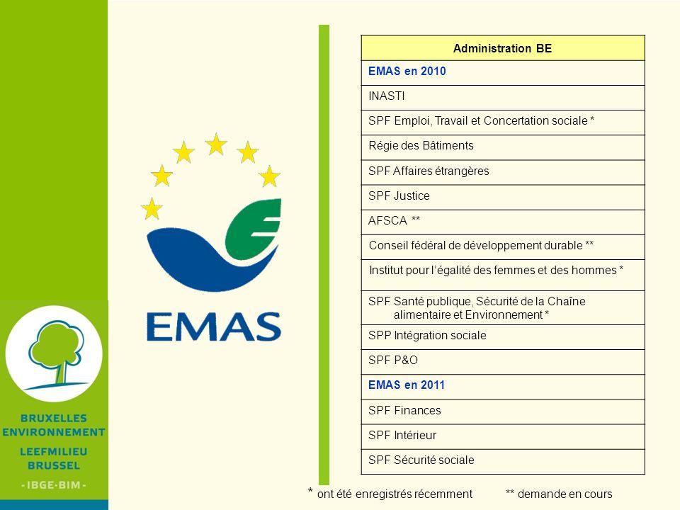 IBGE - BIM Administration BE EMAS en 2010 INASTI SPF Emploi, Travail et Concertation sociale * Régie des Bâtiments SPF Affaires étrangères SPF Justice