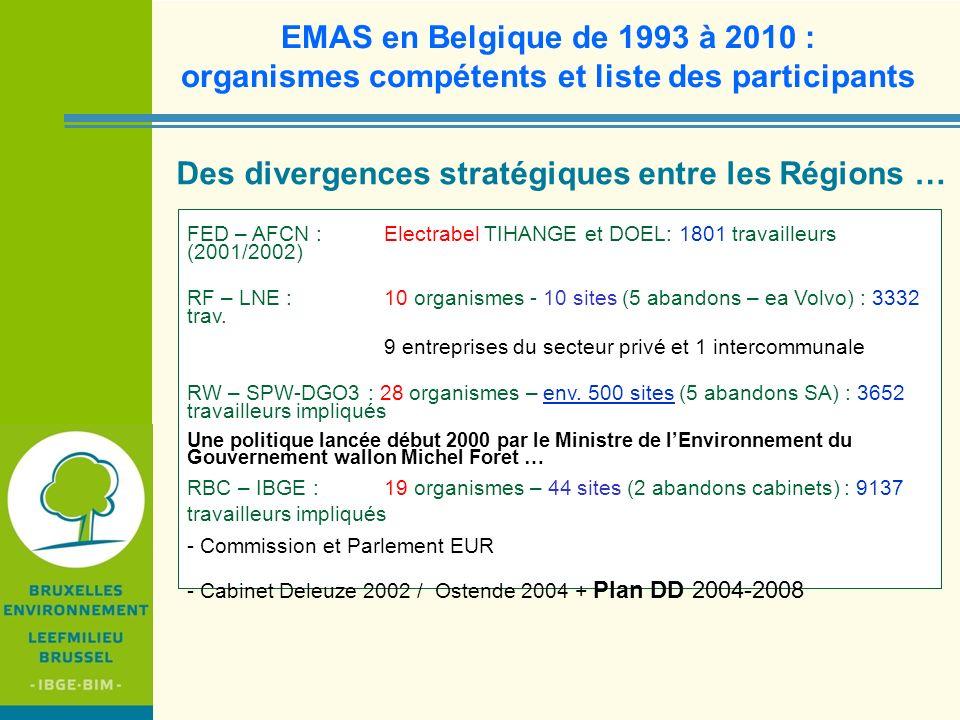 IBGE - BIM EMAS en Belgique de 1993 à 2010 : organismes compétents et liste des participants Des divergences stratégiques entre les Régions … FED – AF