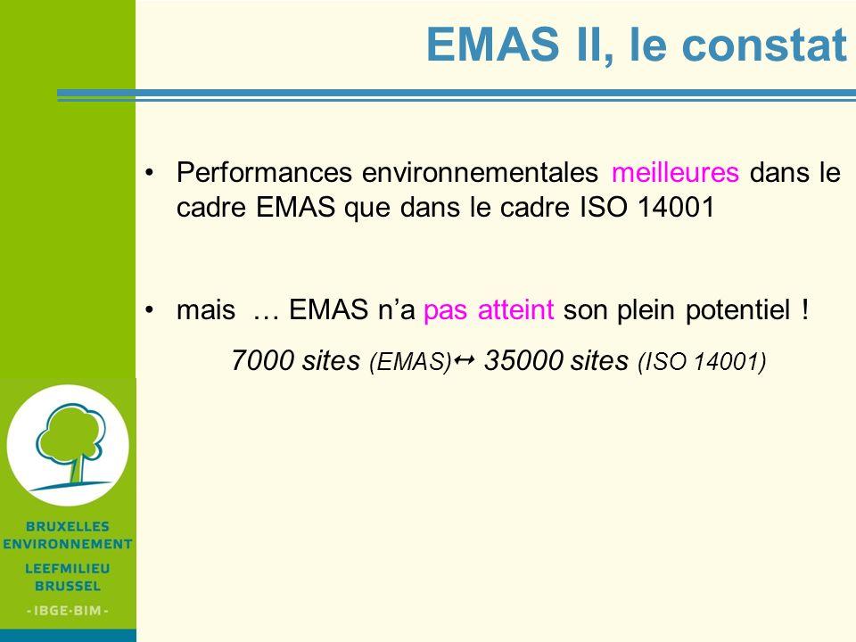IBGE - BIM EMAS III, les objectifs Rendre le système plus efficace Rendre le système plus attractif 23 000 sites dici 5 ans (moyenne bons élèves) 35 000 sites dici 10 ans (idem ISO 14001) tout en le renforçant … et attention particulière aux petites organisations Aider les organisations à adopter lEMAS pour améliorer leurs performances environnementales :