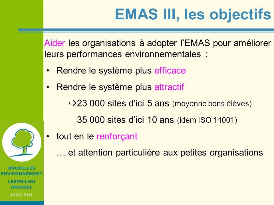 IBGE - BIM EMAS III, les objectifs Rendre le système plus efficace Rendre le système plus attractif 23 000 sites dici 5 ans (moyenne bons élèves) 35 0