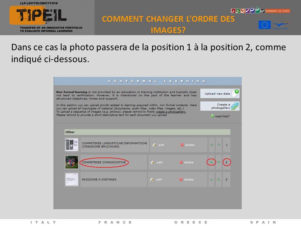 Dans ce cas la photo passera de la position 1 à la position 2, comme indiqué ci-dessous.
