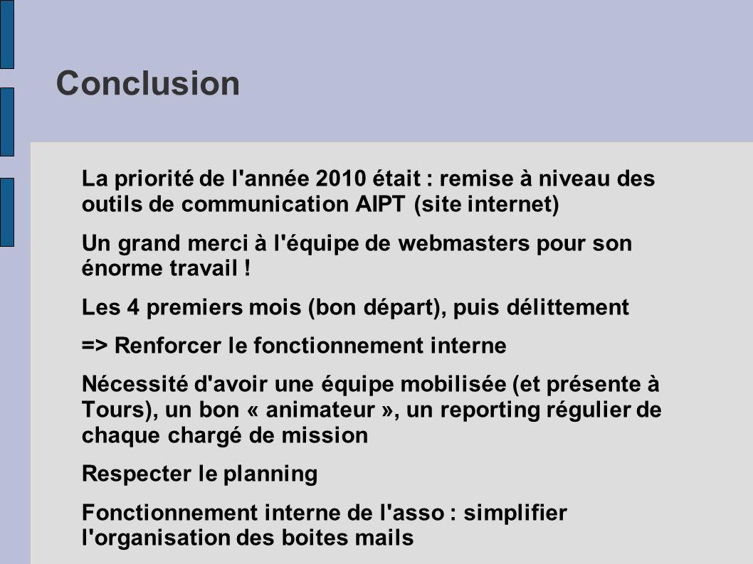 Conclusion La priorité de l année 2010 était : remise à niveau des outils de communication AIPT (site internet) Un grand merci à l équipe de webmasters pour son énorme travail .