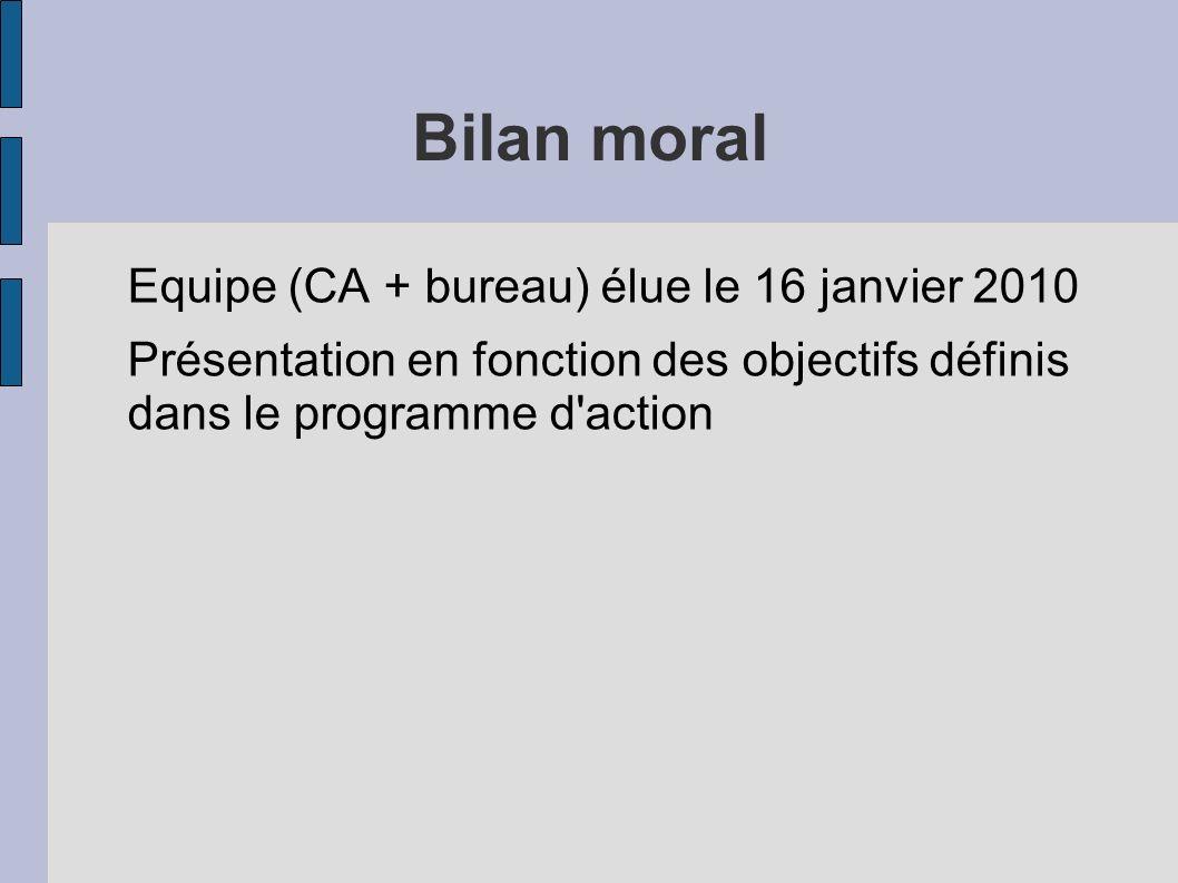 Bilan moral Equipe (CA + bureau) élue le 16 janvier 2010 Présentation en fonction des objectifs définis dans le programme d action