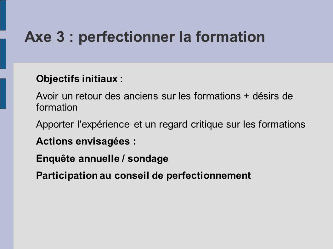 Axe 3 : perfectionner la formation Objectifs initiaux : Avoir un retour des anciens sur les formations + désirs de formation Apporter l expérience et un regard critique sur les formations Actions envisagées : Enquête annuelle / sondage Participation au conseil de perfectionnement