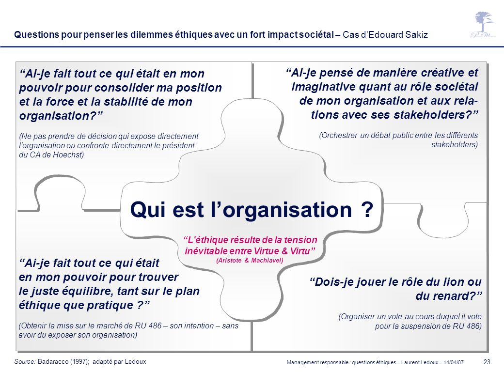 Management responsable : questions éthiques – Laurent Ledoux – 14/04/07 23 Questions pour penser les dilemmes éthiques avec un fort impact sociétal –