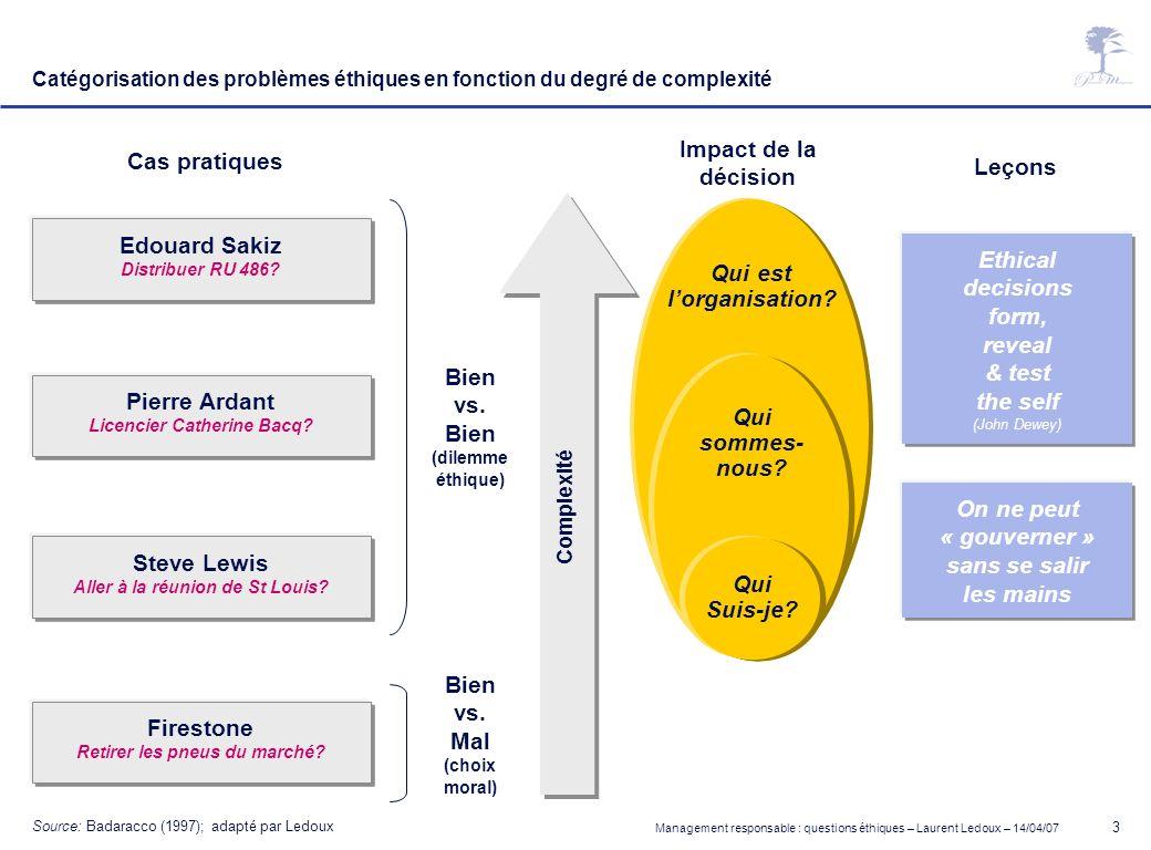 Management responsable : questions éthiques – Laurent Ledoux – 14/04/07 3 Catégorisation des problèmes éthiques en fonction du degré de complexité Fir