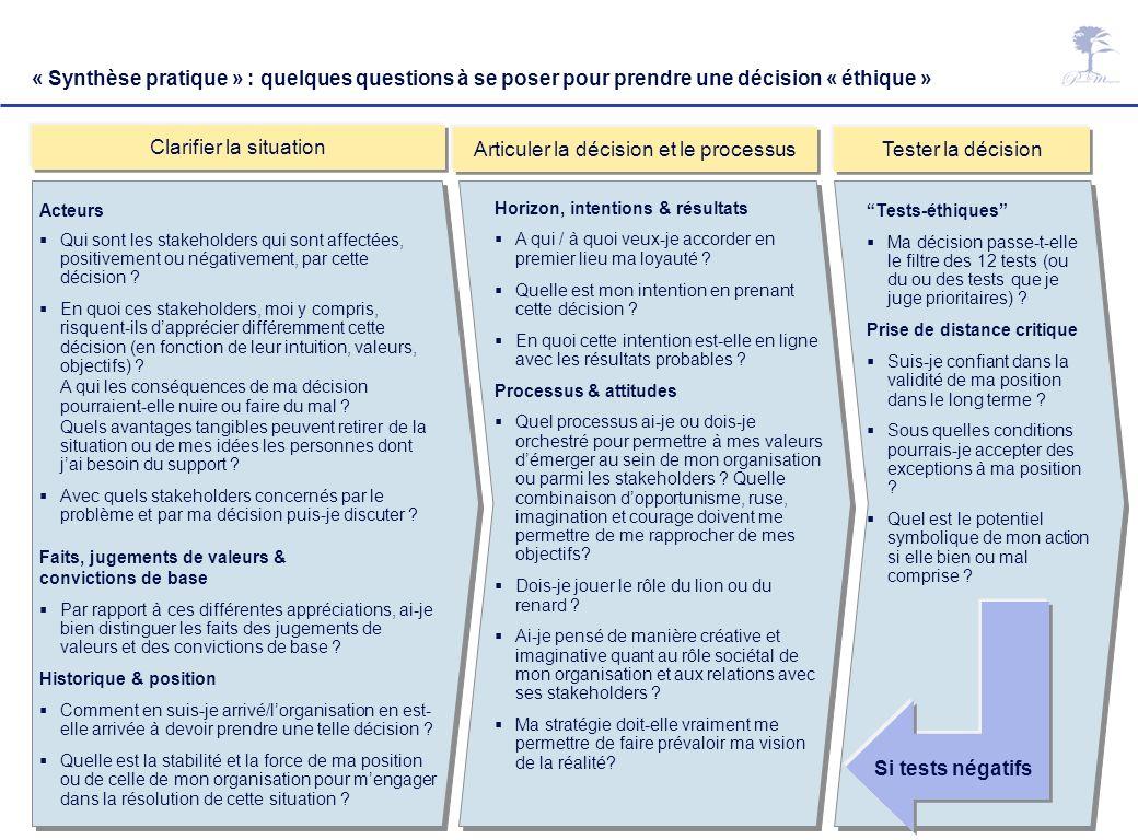 Management responsable : questions éthiques – Laurent Ledoux – 14/04/07 30 « Synthèse pratique » : quelques questions à se poser pour prendre une déci