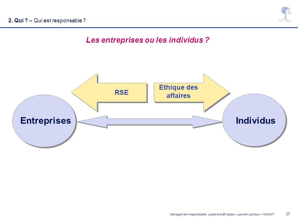 Management responsable : questions éthiques – Laurent Ledoux – 14/04/07 37 2. Qui ? – Qui est responsable ? Les entreprises ou les individus ? Ethique