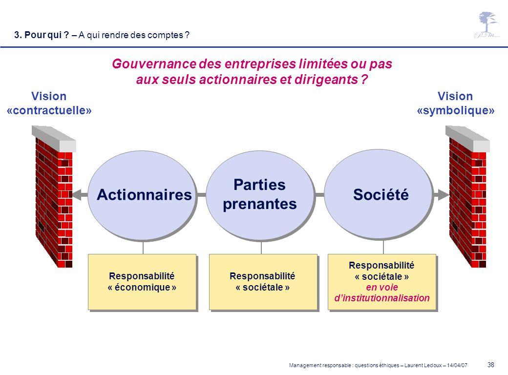 Management responsable : questions éthiques – Laurent Ledoux – 14/04/07 38 3. Pour qui ? – A qui rendre des comptes ? Gouvernance des entreprises limi