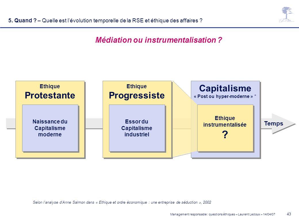 Management responsable : questions éthiques – Laurent Ledoux – 14/04/07 43 Médiation ou instrumentalisation ? Ethique Protestante Ethique Protestante