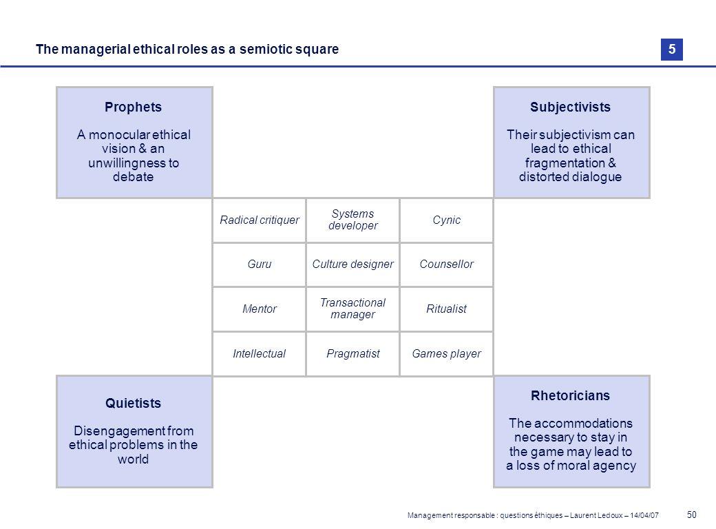 Management responsable : questions éthiques – Laurent Ledoux – 14/04/07 50 The managerial ethical roles as a semiotic square Prophets A monocular ethi