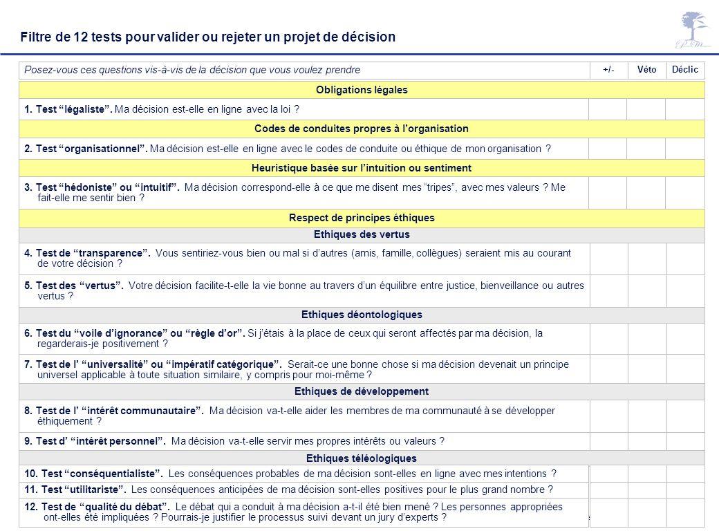 Management responsable : questions éthiques – Laurent Ledoux – 14/04/07 8 Filtre de 12 tests pour valider ou rejeter un projet de décision Posez-vous