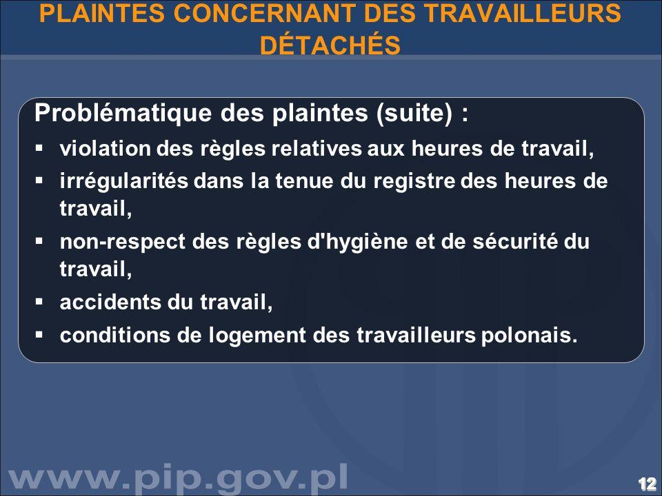 121212121212121212121212121212121212 PLAINTES CONCERNANT DES TRAVAILLEURS DÉTACHÉS Problématique des plaintes (suite) : violation des règles relatives