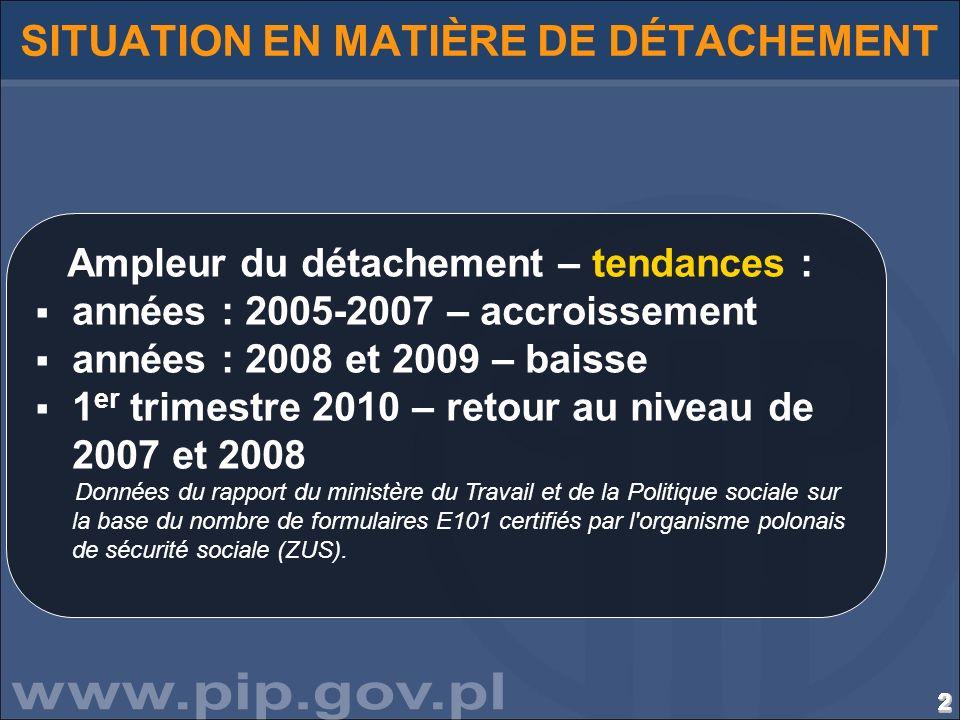 2222222222222222222222222222 SITUATION EN MATIÈRE DE DÉTACHEMENT Ampleur du détachement – tendances : années : 2005-2007 – accroissement années : 2008