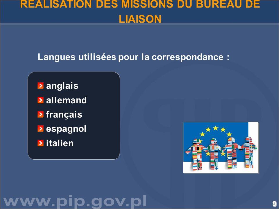 999999999999999999 Langues utilisées pour la correspondance : anglais allemand français espagnol italien