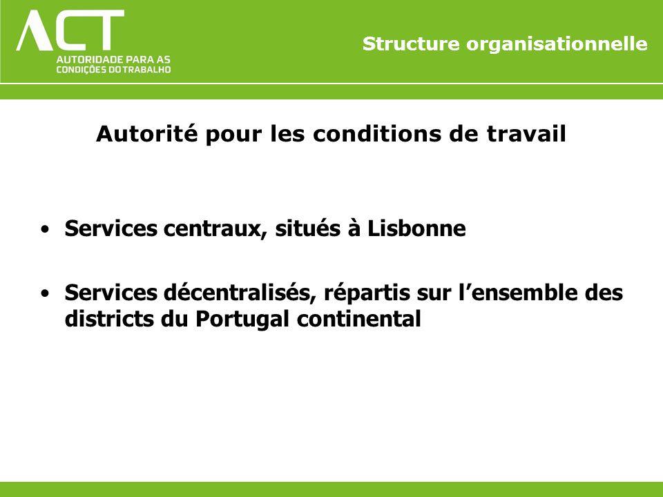 Structure organisationnelle Autorité pour les conditions de travail Services centraux, situés à Lisbonne Services décentralisés, répartis sur lensembl