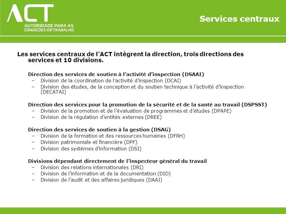 Services centraux Les services centraux de lACT intègrent la direction, trois directions des services et 10 divisions. Direction des services de souti