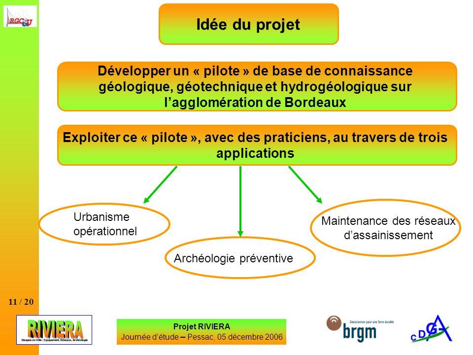 11 / 20 Idée du projet Projet RIVIERA Journée détude – Pessac, 05 décembre 2006 Développer un « pilote » de base de connaissance géologique, géotechni