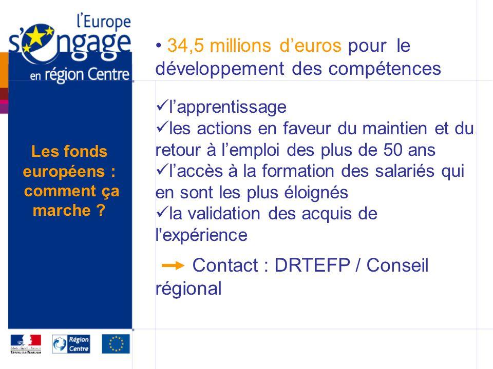 34,5 millions deuros pour le développement des compétences lapprentissage les actions en faveur du maintien et du retour à lemploi des plus de 50 ans laccès à la formation des salariés qui en sont les plus éloignés la validation des acquis de l expérience Contact : DRTEFP / Conseil régional Les fonds européens : comment ça marche