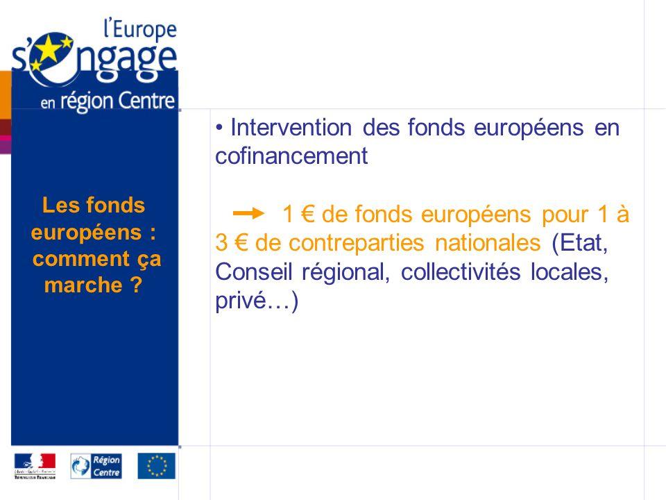 Intervention des fonds européens en cofinancement 1 de fonds européens pour 1 à 3 de contreparties nationales (Etat, Conseil régional, collectivités locales, privé…) Les fonds européens : comment ça marche