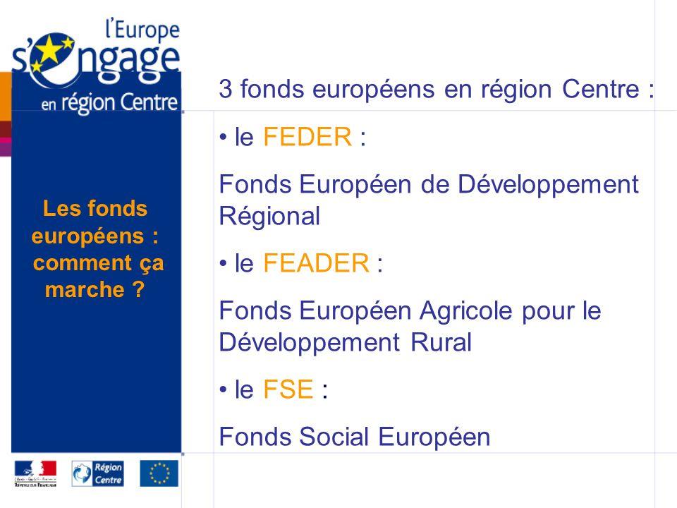 3 fonds européens en région Centre : le FEDER : Fonds Européen de Développement Régional le FEADER : Fonds Européen Agricole pour le Développement Rural le FSE : Fonds Social Européen Les fonds européens : comment ça marche