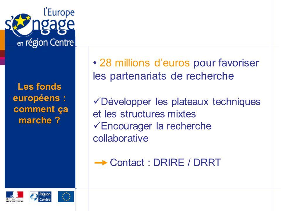 28 millions deuros pour favoriser les partenariats de recherche Développer les plateaux techniques et les structures mixtes Encourager la recherche collaborative Contact : DRIRE / DRRT Les fonds européens : comment ça marche