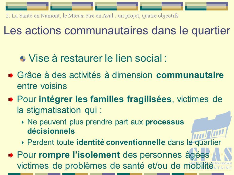 Les actions communautaires dans le quartier Vise à restaurer le lien social : Grâce à des activités à dimension communautaire entre voisins Pour intég