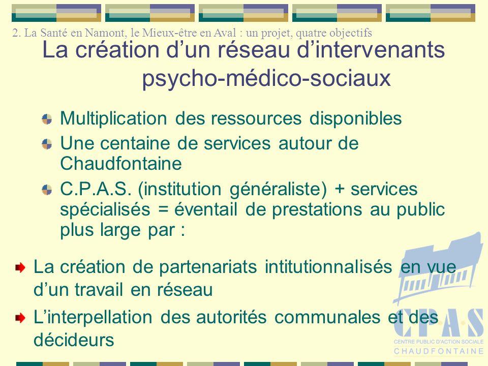 La création dun réseau dintervenants psycho-médico-sociaux Multiplication des ressources disponibles Une centaine de services autour de Chaudfontaine