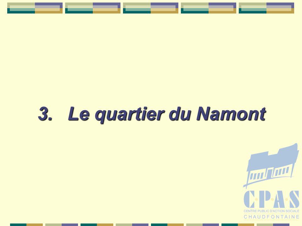 3.Le quartier du Namont