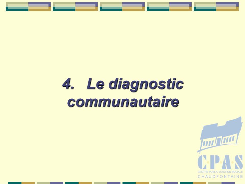 4.Le diagnostic communautaire