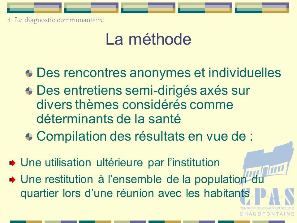 La méthode Des rencontres anonymes et individuelles Des entretiens semi-dirigés axés sur divers thèmes considérés comme déterminants de la santé Compi