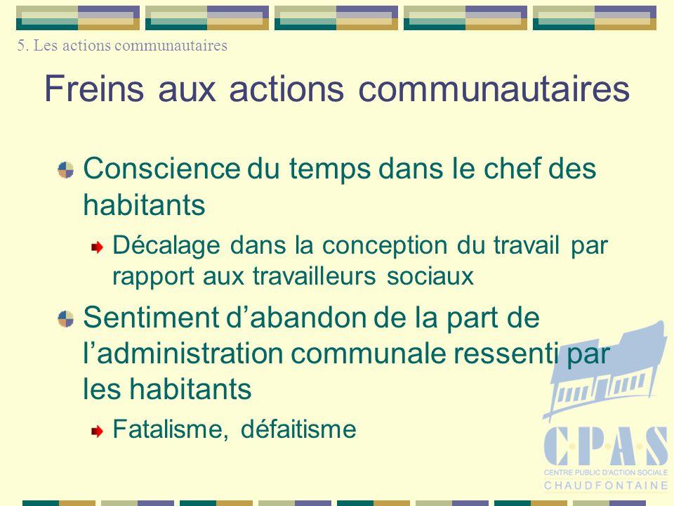 Freins aux actions communautaires Conscience du temps dans le chef des habitants Décalage dans la conception du travail par rapport aux travailleurs s