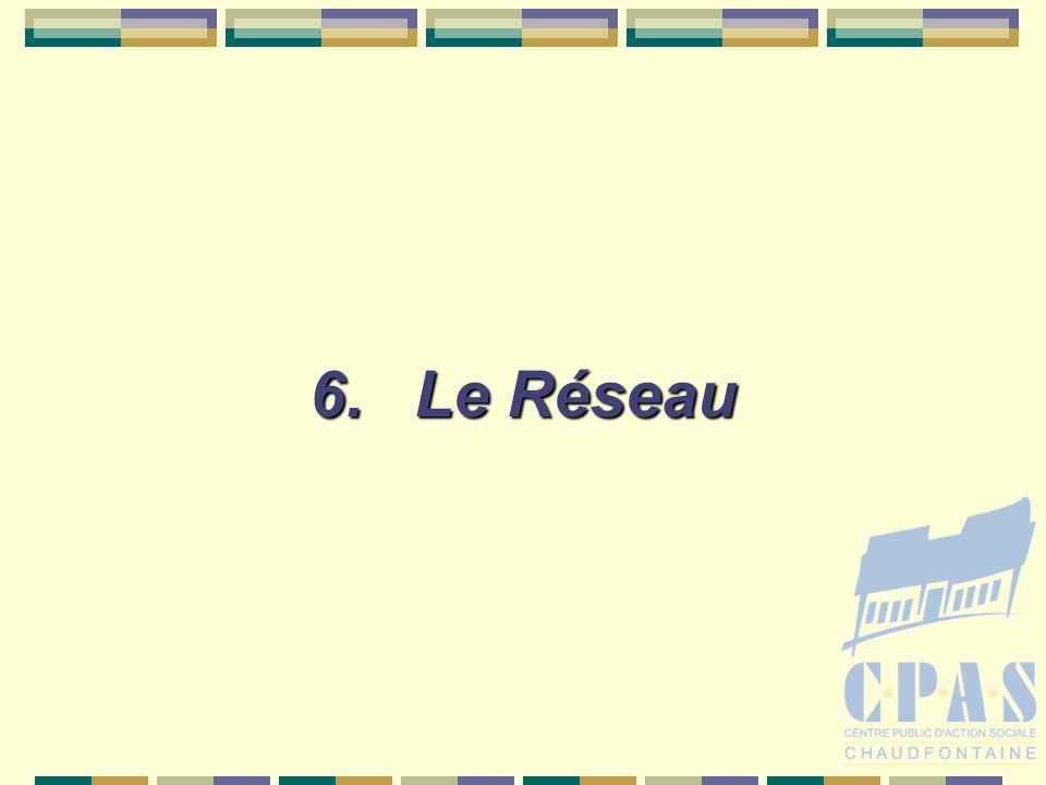 6.Le Réseau