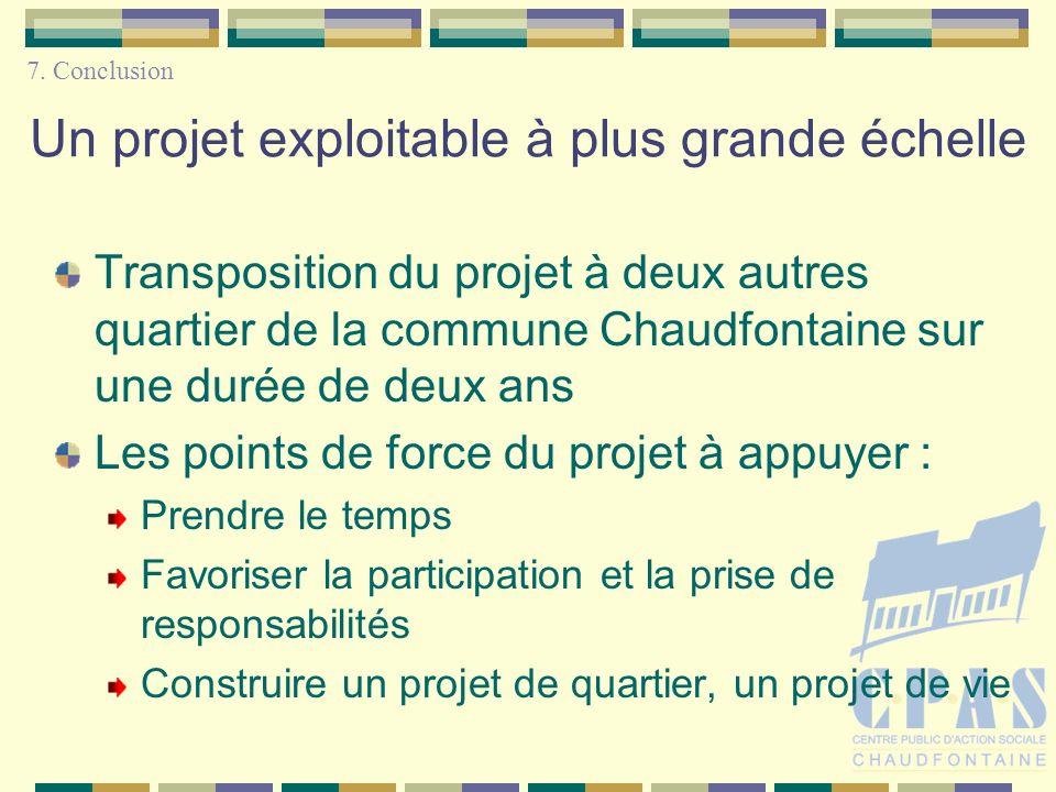 Un projet exploitable à plus grande échelle Transposition du projet à deux autres quartier de la commune Chaudfontaine sur une durée de deux ans Les p