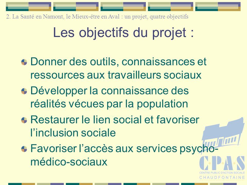 Les objectifs du projet : Donner des outils, connaissances et ressources aux travailleurs sociaux Développer la connaissance des réalités vécues par l