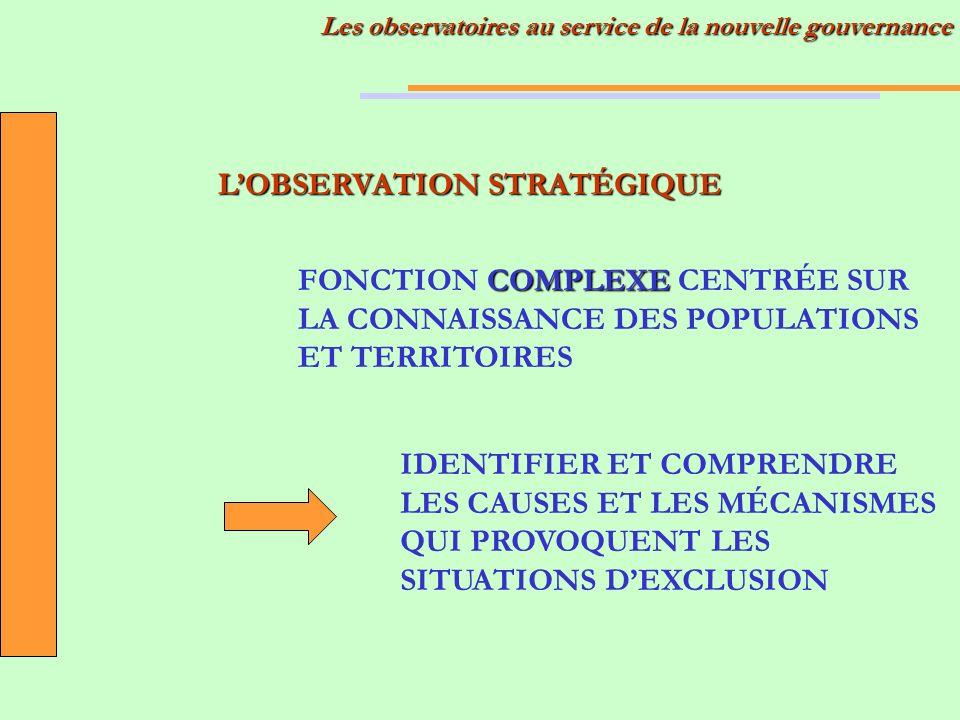 Les observatoires au service de la nouvelle gouvernance LOBSERVATION STRATÉGIQUE COMPLEXE FONCTION COMPLEXE CENTRÉE SUR LA CONNAISSANCE DES POPULATIONS ET TERRITOIRES IDENTIFIER ET COMPRENDRE LES CAUSES ET LES MÉCANISMES QUI PROVOQUENT LES SITUATIONS DEXCLUSION