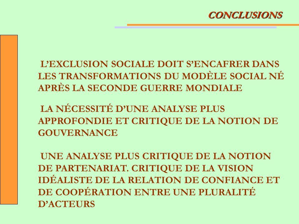 CONCLUSIONS LEXCLUSION SOCIALE DOIT SENCAFRER DANS LES TRANSFORMATIONS DU MODÈLE SOCIAL NÉ APRÈS LA SECONDE GUERRE MONDIALE LA NÉCESSITÉ DUNE ANALYSE PLUS APPROFONDIE ET CRITIQUE DE LA NOTION DE GOUVERNANCE UNE ANALYSE PLUS CRITIQUE DE LA NOTION DE PARTENARIAT.