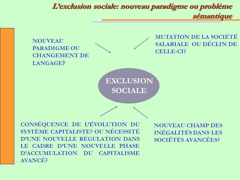 EXCLUSION SOCIALE NOUVEAU PARADIGME OU CHANGEMENT DE LANGAGE .