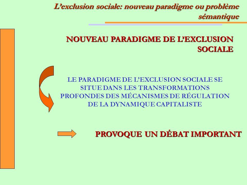 LE PARADIGME DE LEXCLUSION SOCIALE SE SITUE DANS LES TRANSFORMATIONS PROFONDES DES MÉCANISMES DE RÉGULATION DE LA DYNAMIQUE CAPITALISTE NOUVEAU PARADIGME DE LEXCLUSION SOCIALE PROVOQUE UN DÉBAT IMPORTANT Lexclusion sociale: nouveau paradigme ou problème sémantique