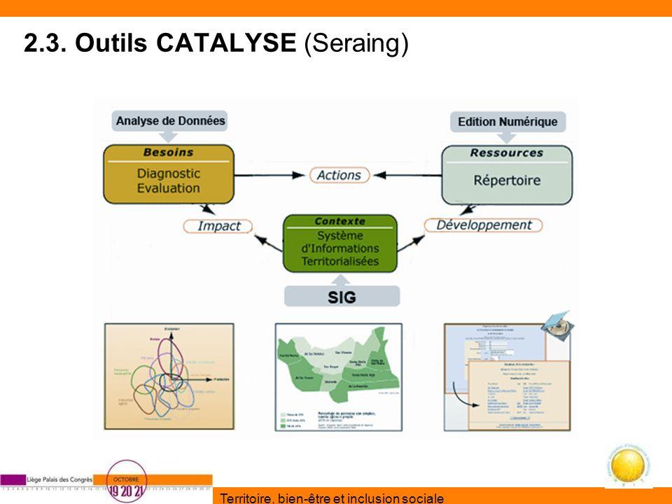 Territoire, bien-être et inclusion sociale 2.3. Outils CATALYSE (Seraing)