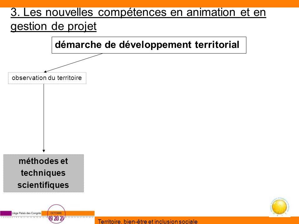 Territoire, bien-être et inclusion sociale 3. Les nouvelles compétences en animation et en gestion de projet démarche de développement territorial obs